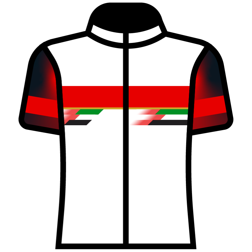 UAE Team Emirates (WT)